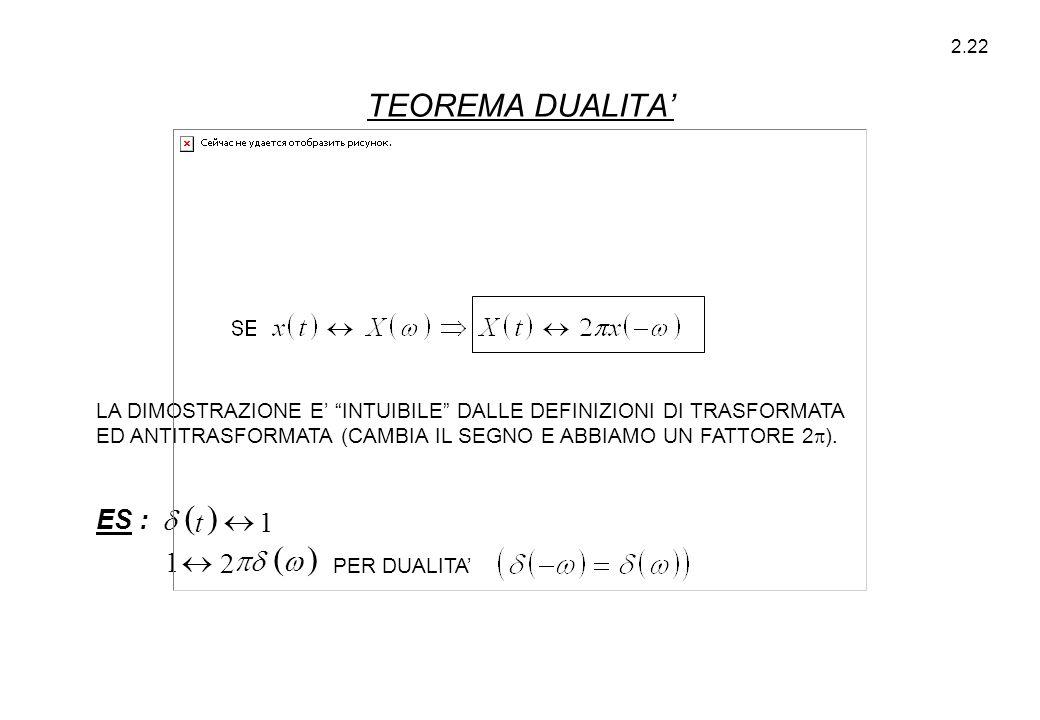 ( ) TEOREMA DUALITA' 1 2 PER DUALITA' d pd w t « 1 ES :