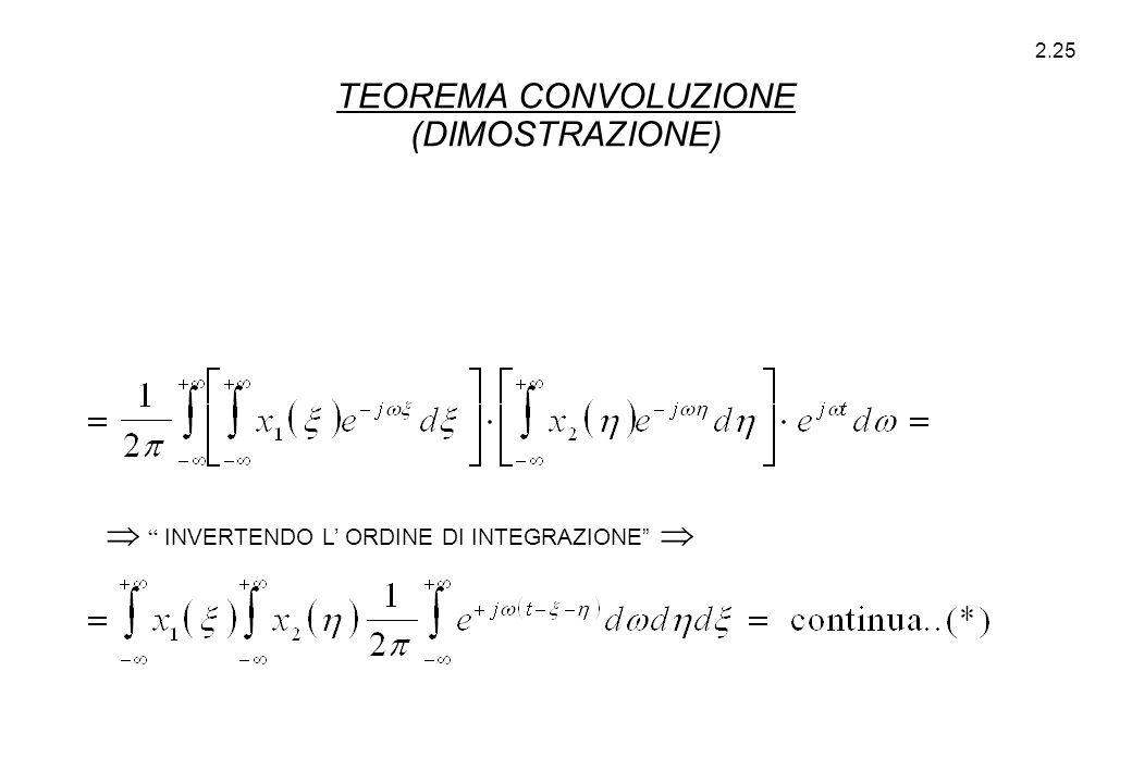 TEOREMA CONVOLUZIONE (DIMOSTRAZIONE)