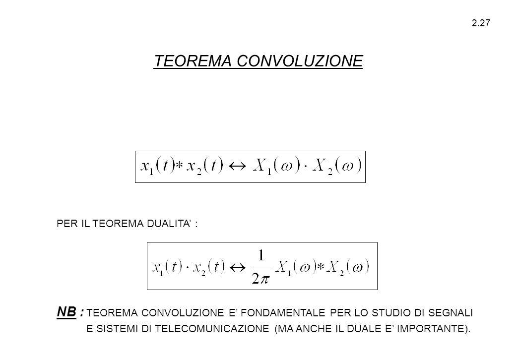 TEOREMA CONVOLUZIONE PER IL TEOREMA DUALITA' : NB : TEOREMA CONVOLUZIONE E' FONDAMENTALE PER LO STUDIO DI SEGNALI.
