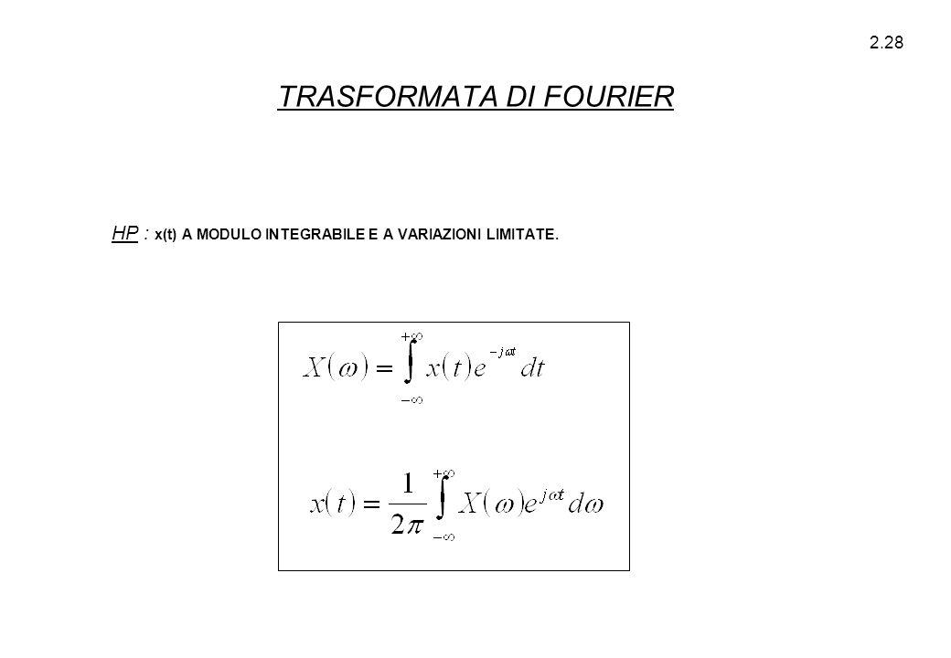 TRASFORMATA DI FOURIER