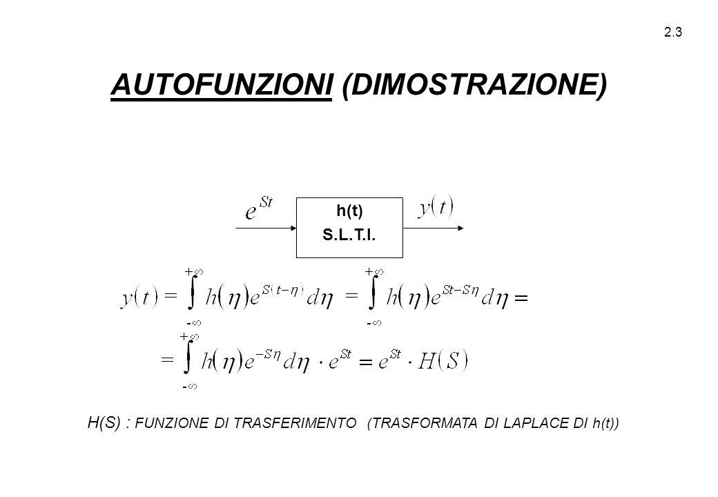 AUTOFUNZIONI (DIMOSTRAZIONE)