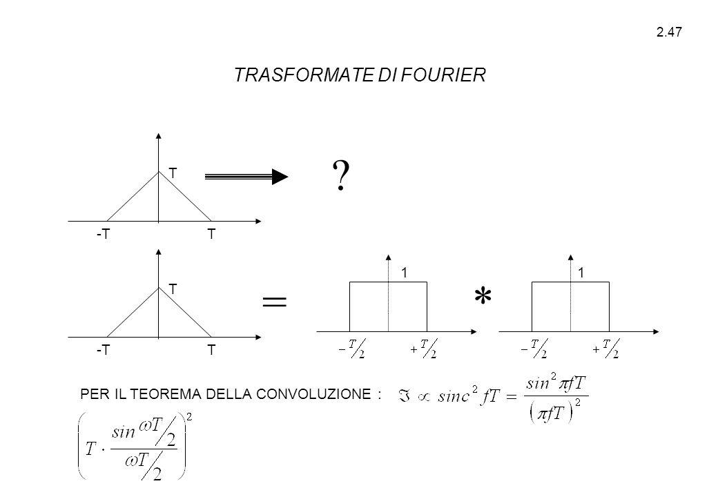 TRASFORMATE DI FOURIER