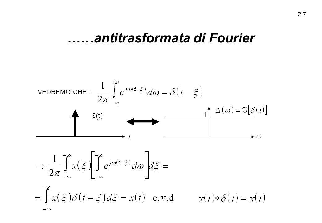 ……antitrasformata di Fourier