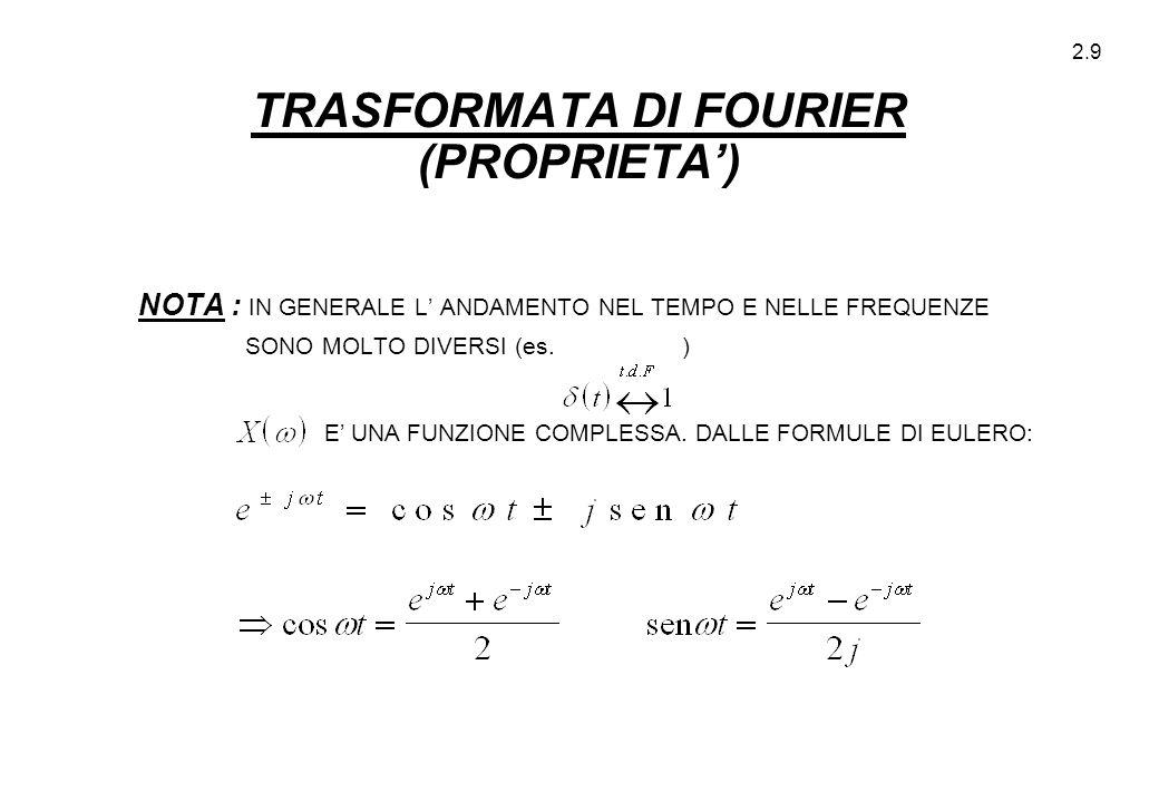 TRASFORMATA DI FOURIER (PROPRIETA')