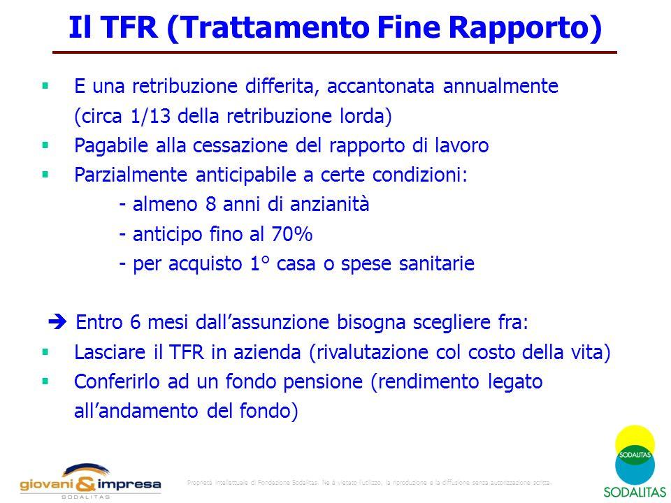 Il TFR (Trattamento Fine Rapporto)