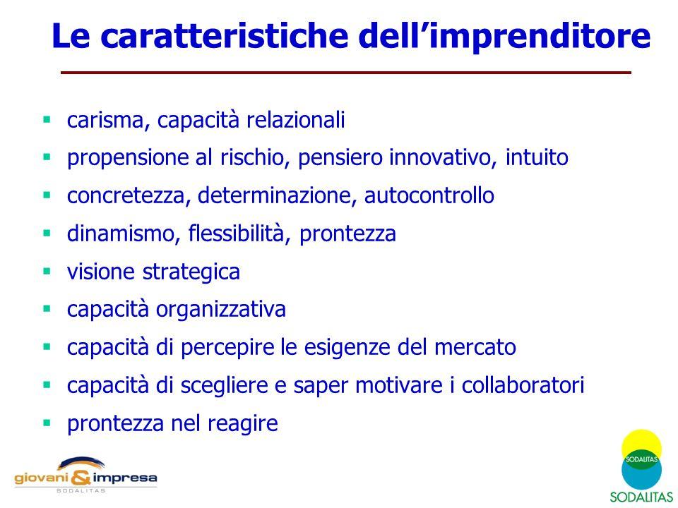 Le caratteristiche dell'imprenditore