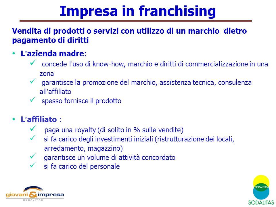 Impresa in franchising