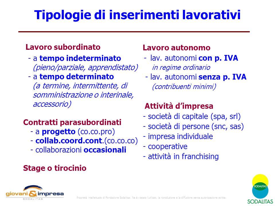 Tipologie di inserimenti lavorativi