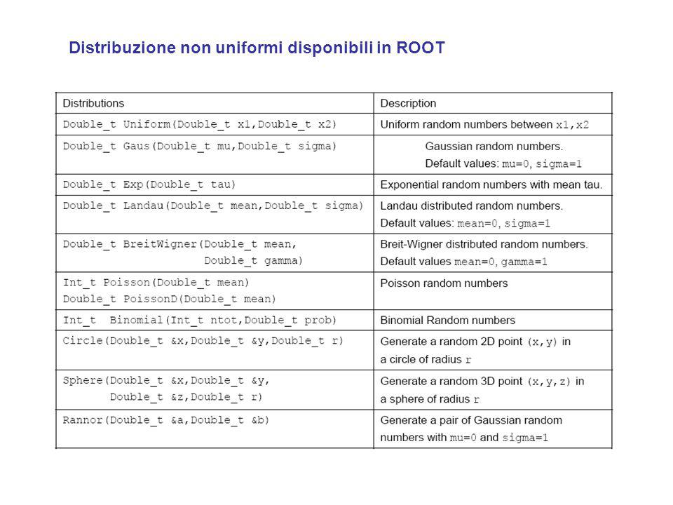 Distribuzione non uniformi disponibili in ROOT
