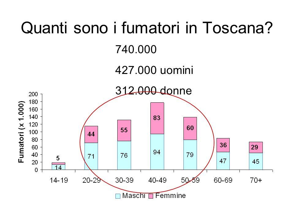 Quanti sono i fumatori in Toscana