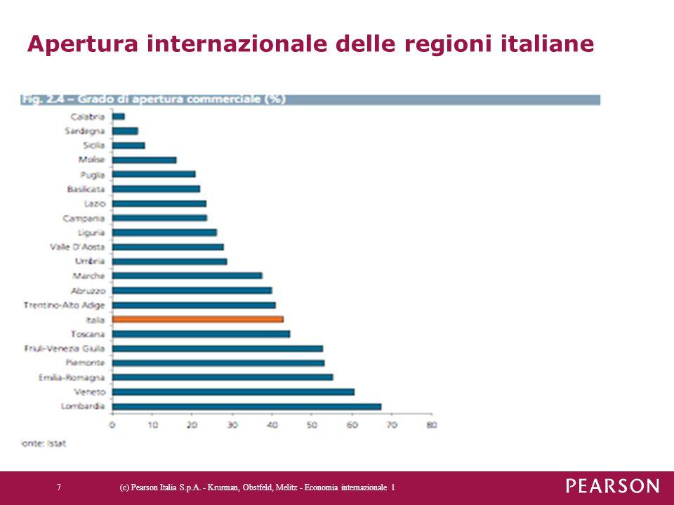 Apertura internazionale delle regioni italiane