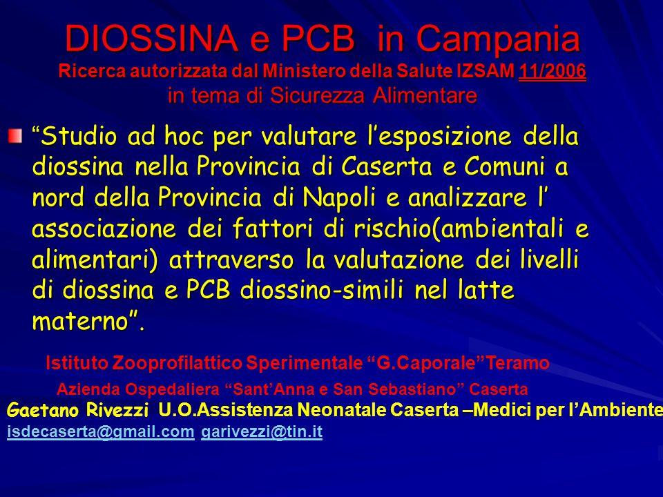 Gaetano Rivezzi Caserta