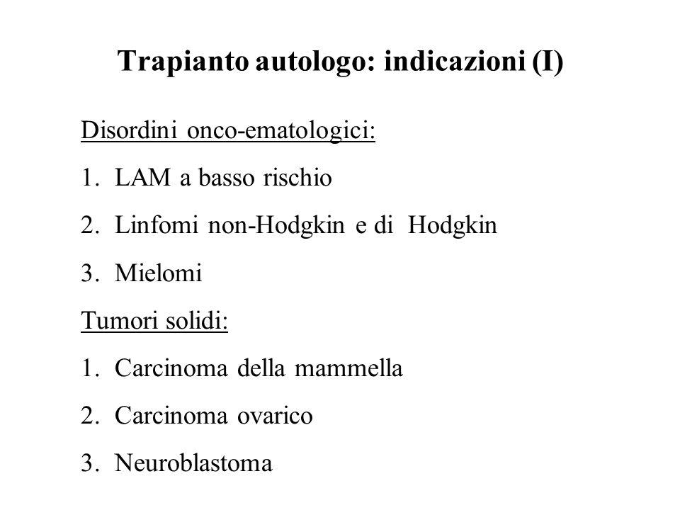 Trapianto autologo: indicazioni (I)