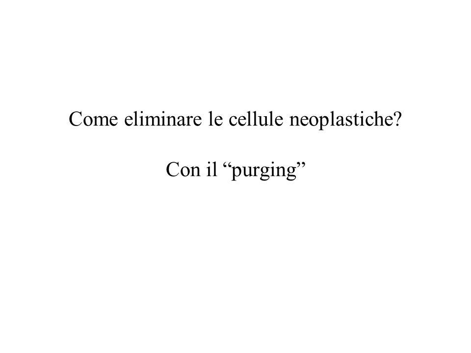 Come eliminare le cellule neoplastiche Con il purging