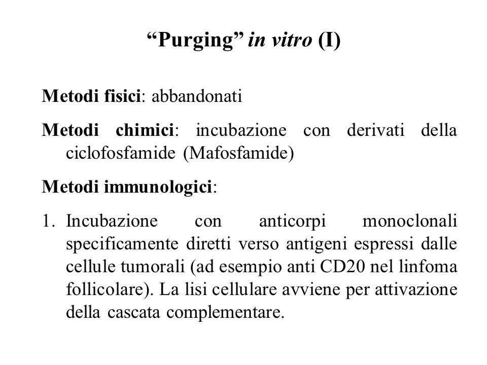 Purging in vitro (I) Metodi fisici: abbandonati