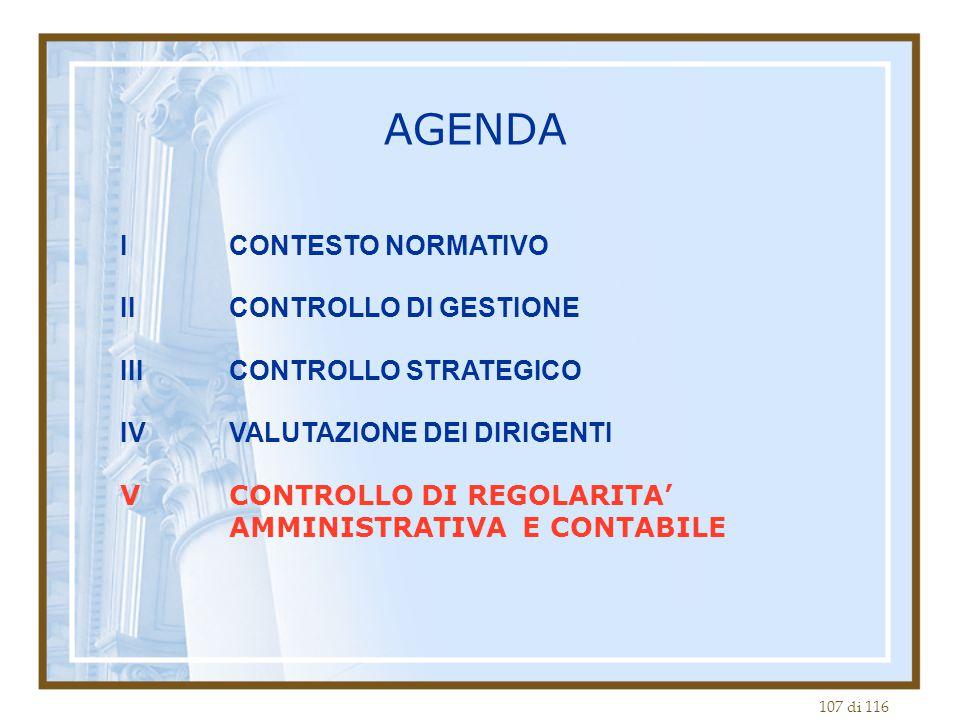 AGENDA I CONTESTO NORMATIVO II CONTROLLO DI GESTIONE
