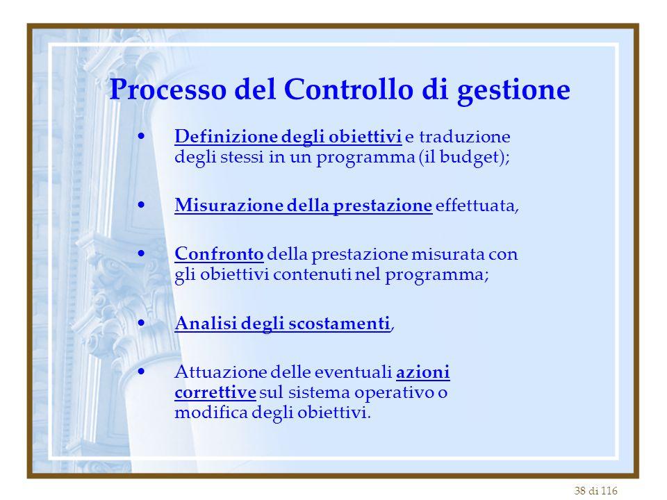 Processo del Controllo di gestione