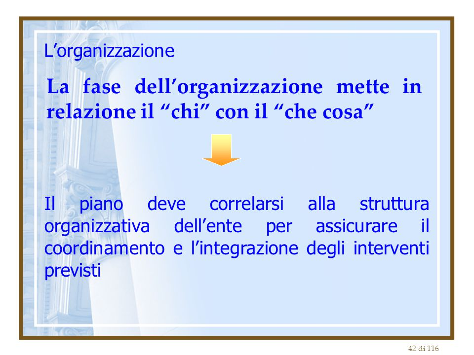 L'organizzazione La fase dell'organizzazione mette in relazione il chi con il che cosa