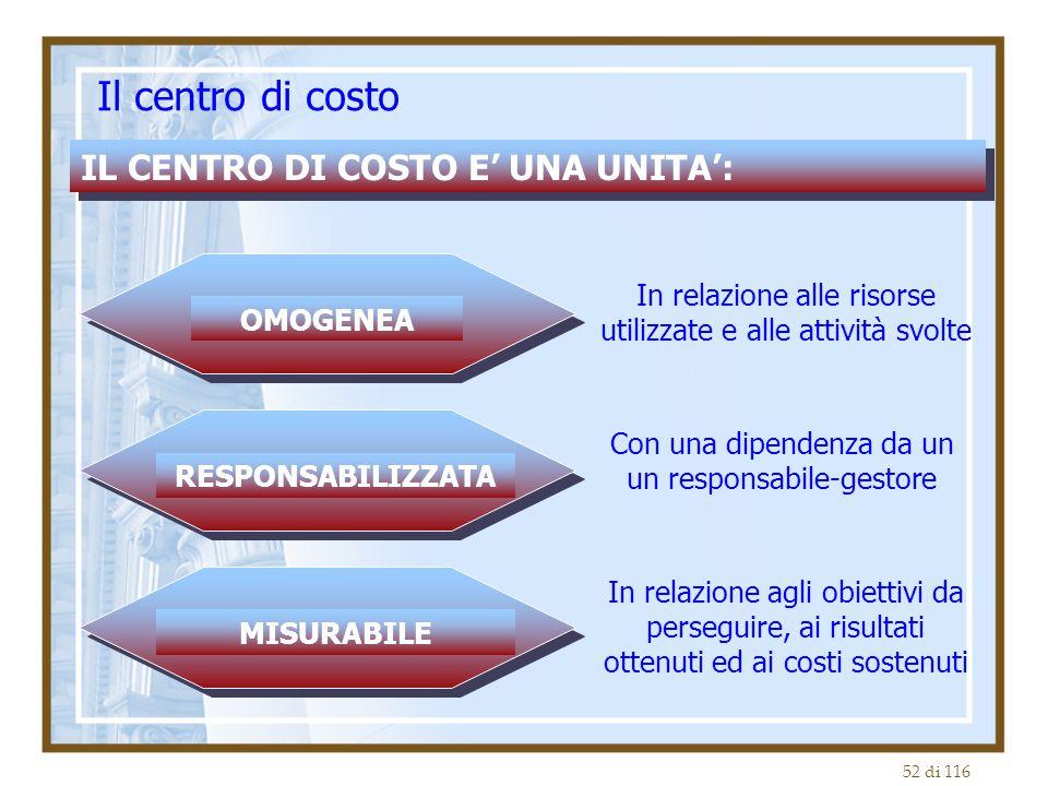 Il centro di costo IL CENTRO DI COSTO E' UNA UNITA':