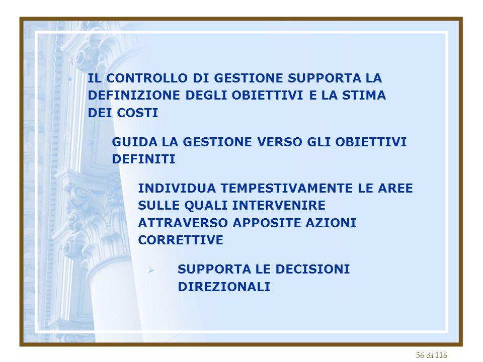 IL CONTROLLO DI GESTIONE SUPPORTA LA DEFINIZIONE DEGLI OBIETTIVI E LA STIMA DEI COSTI