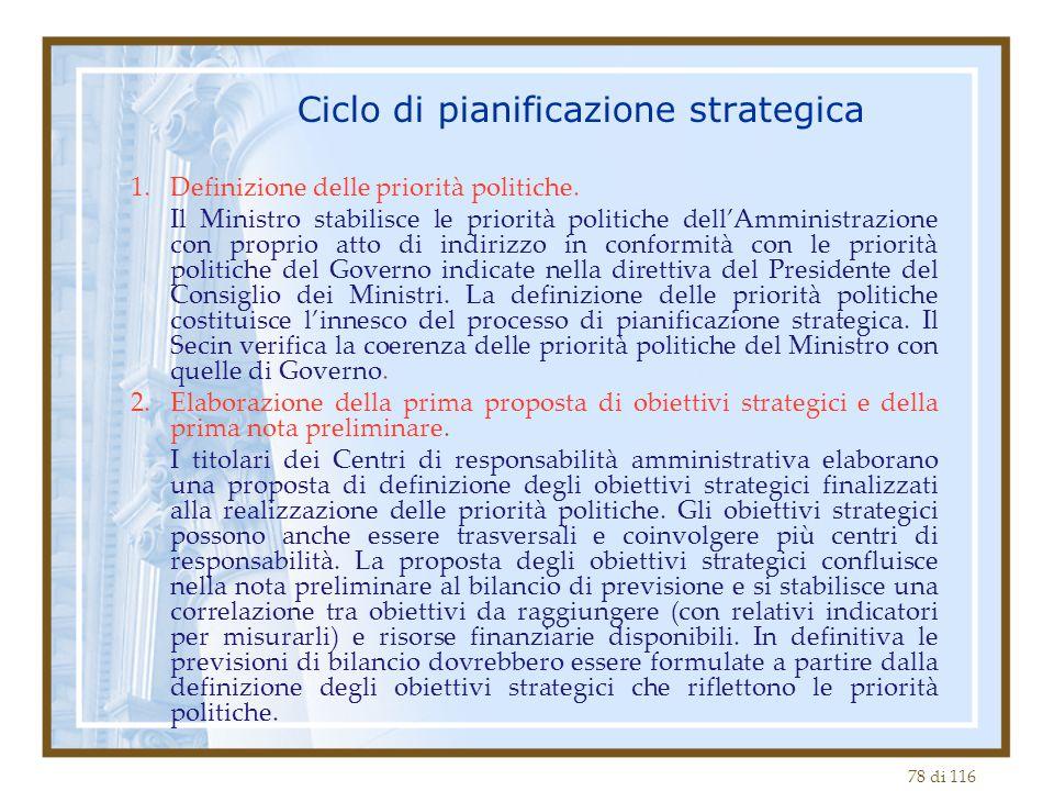 Ciclo di pianificazione strategica