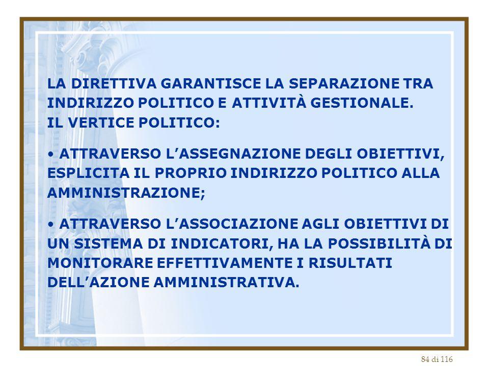 LA DIRETTIVA GARANTISCE LA SEPARAZIONE TRA INDIRIZZO POLITICO E ATTIVITÀ GESTIONALE.
