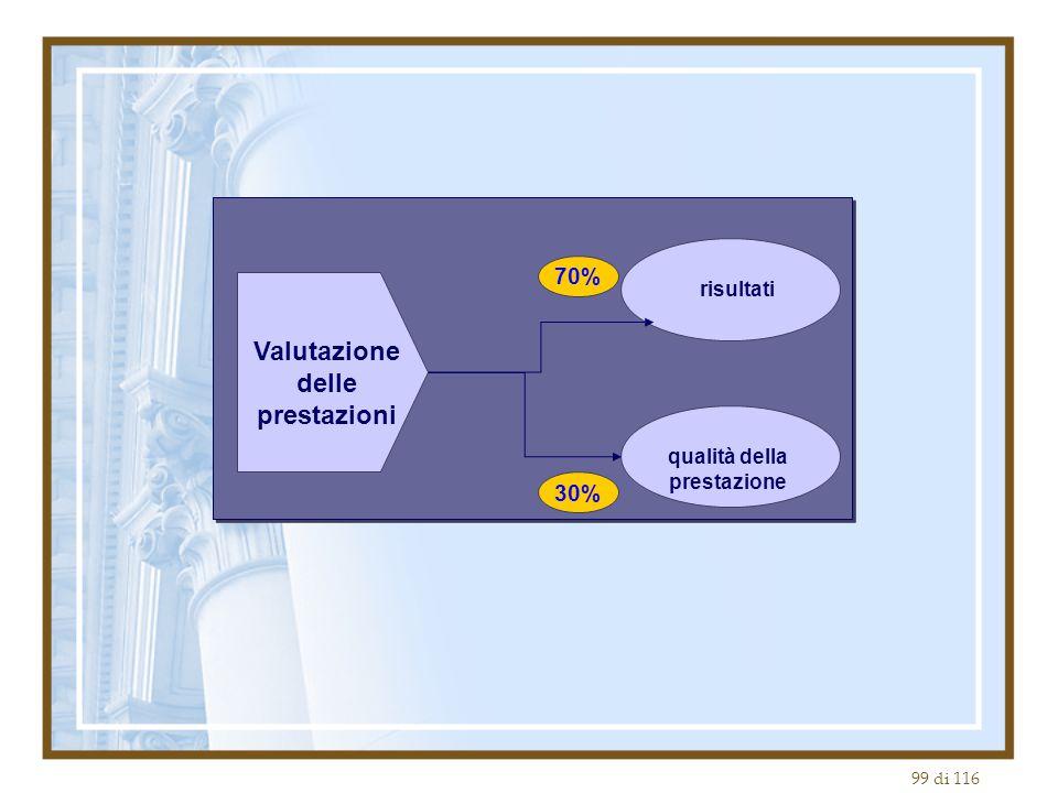 Valutazione delle prestazioni qualità della prestazione