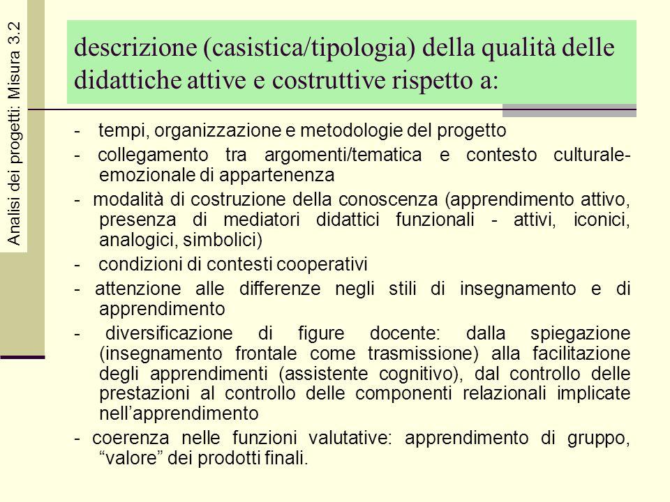 descrizione (casistica/tipologia) della qualità delle didattiche attive e costruttive rispetto a: