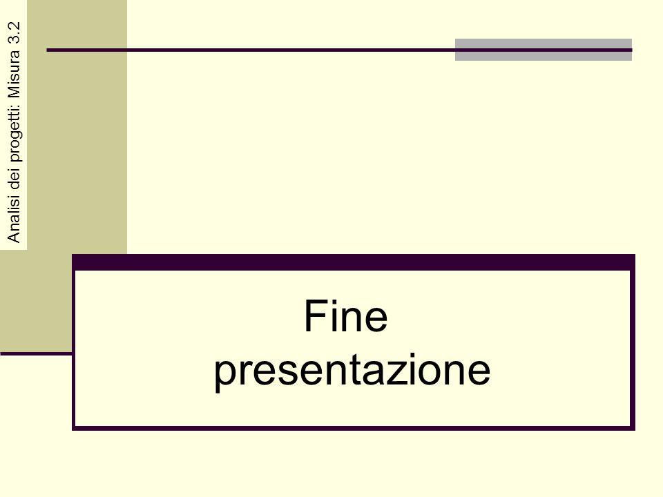 Analisi dei progetti: Misura 3.2