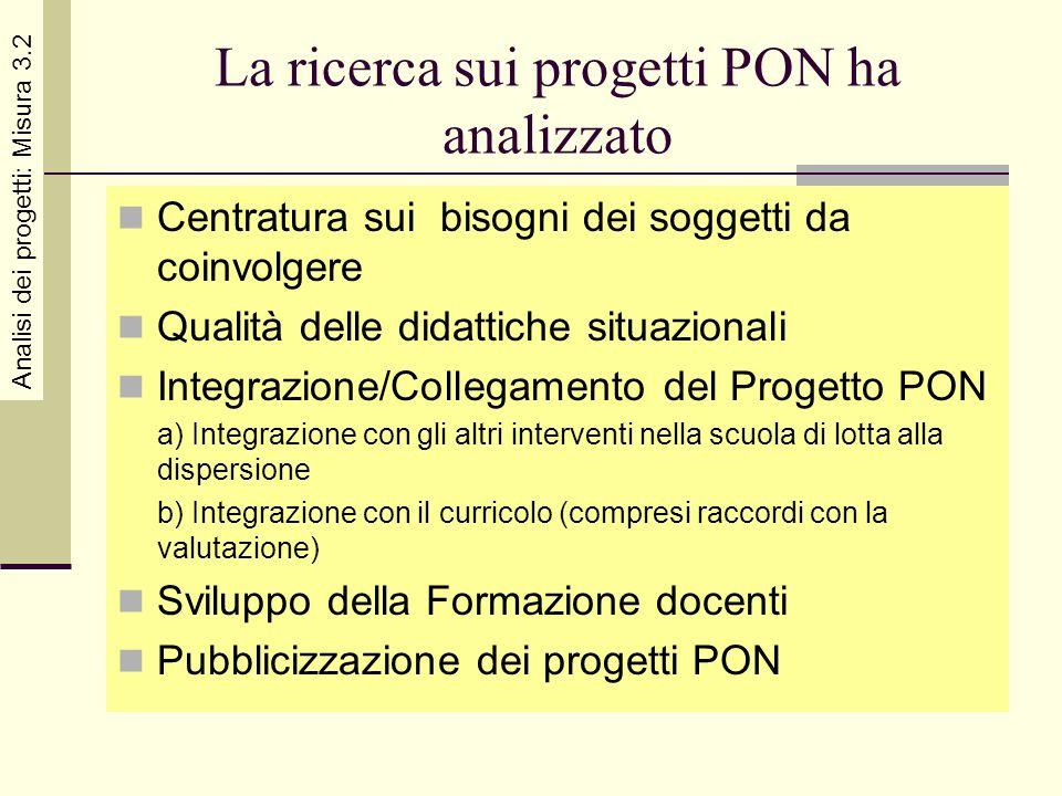 La ricerca sui progetti PON ha analizzato