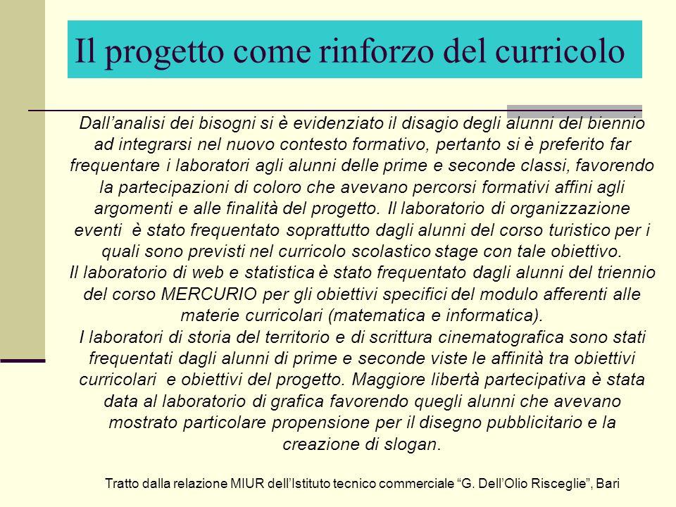 Il progetto come rinforzo del curricolo