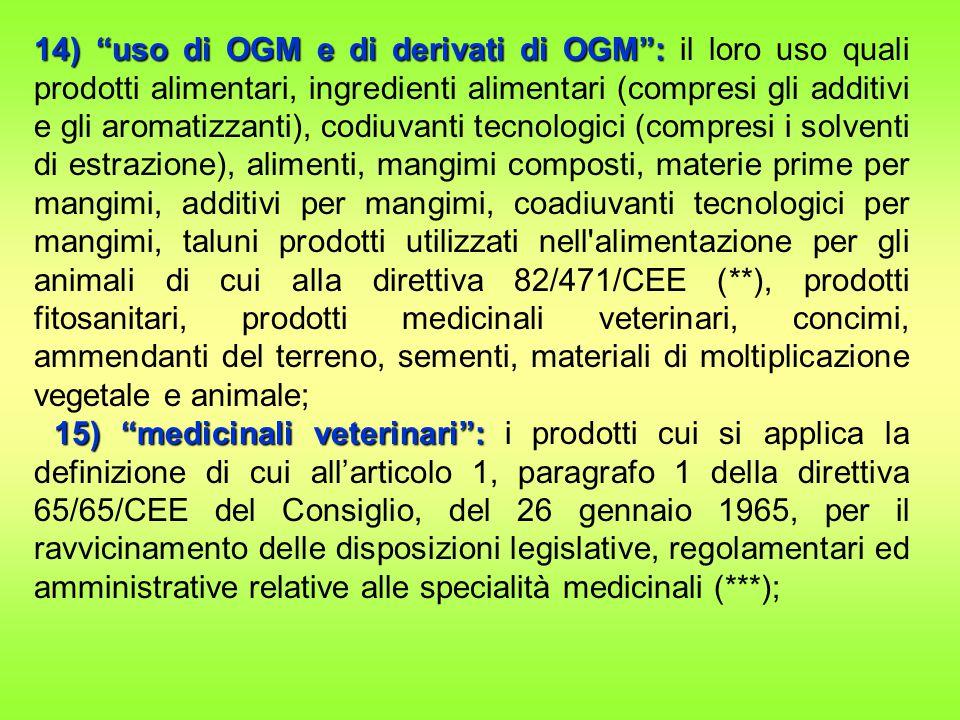 14) uso di OGM e di derivati di OGM : il loro uso quali prodotti alimentari, ingredienti alimentari (compresi gli additivi e gli aromatizzanti), codiuvanti tecnologici (compresi i solventi di estrazione), alimenti, mangimi composti, materie prime per mangimi, additivi per mangimi, coadiuvanti tecnologici per mangimi, taluni prodotti utilizzati nell alimentazione per gli animali di cui alla direttiva 82/471/CEE (**), prodotti fitosanitari, prodotti medicinali veterinari, concimi, ammendanti del terreno, sementi, materiali di moltiplicazione vegetale e animale;