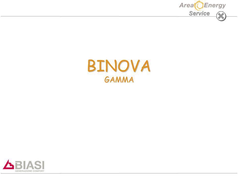 BINOVA GAMMA