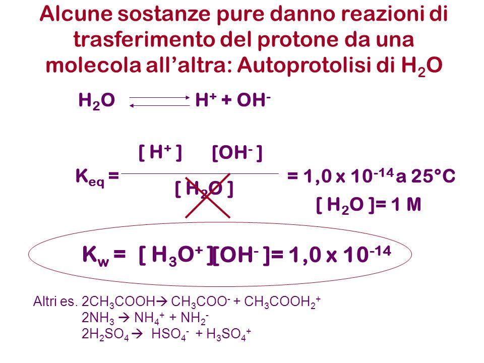 Alcune sostanze pure danno reazioni di trasferimento del protone da una molecola all'altra: Autoprotolisi di H2O