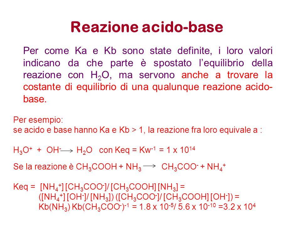 Reazione acido-base