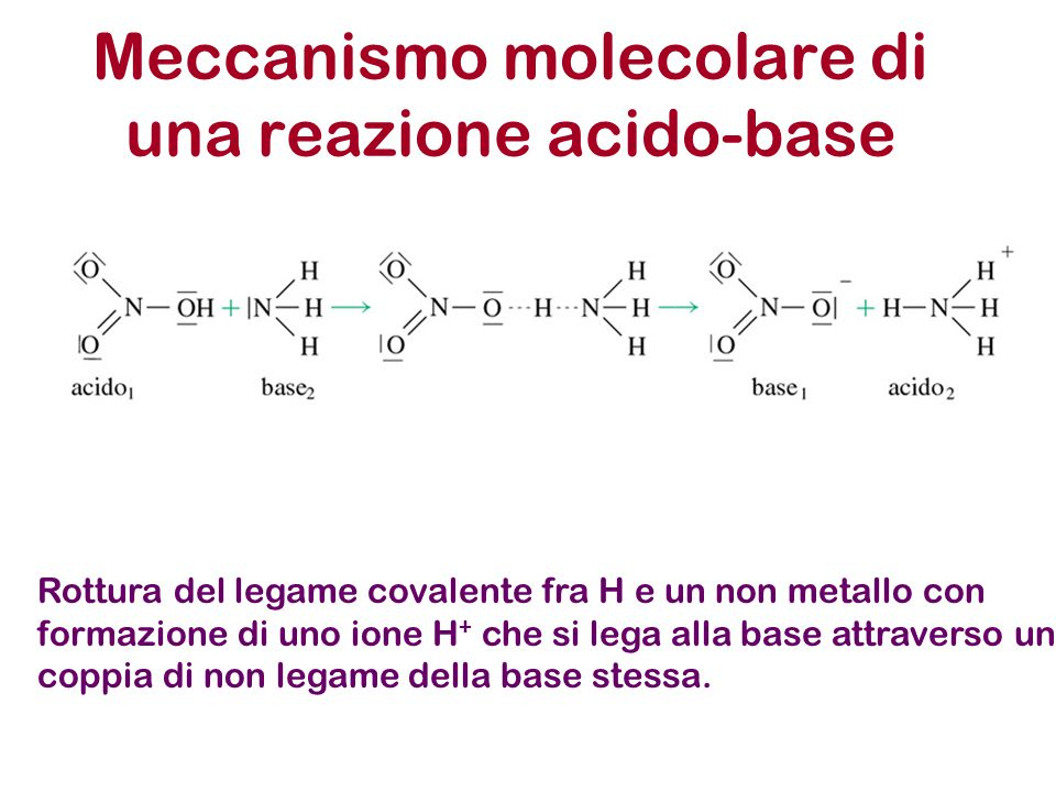 Meccanismo molecolare di una reazione acido-base