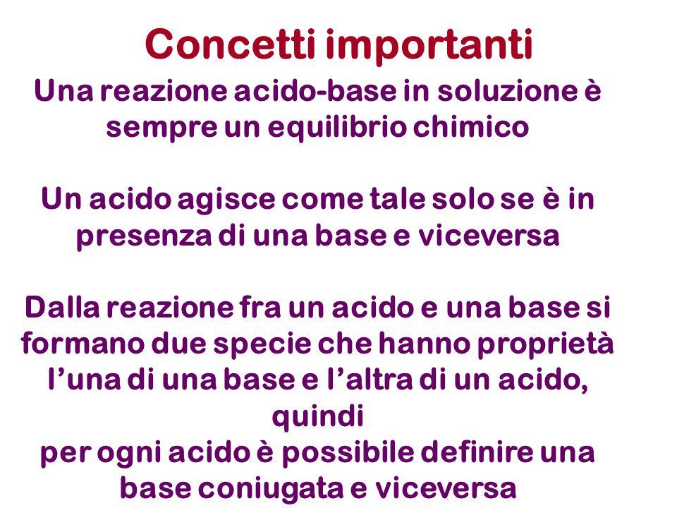 Concetti importanti Una reazione acido-base in soluzione è sempre un equilibrio chimico.