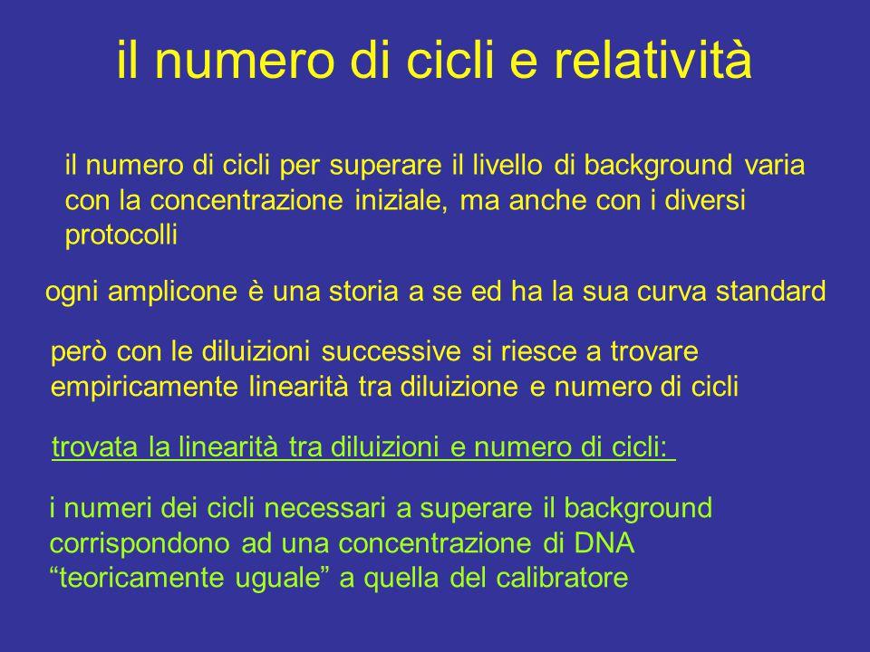 il numero di cicli e relatività