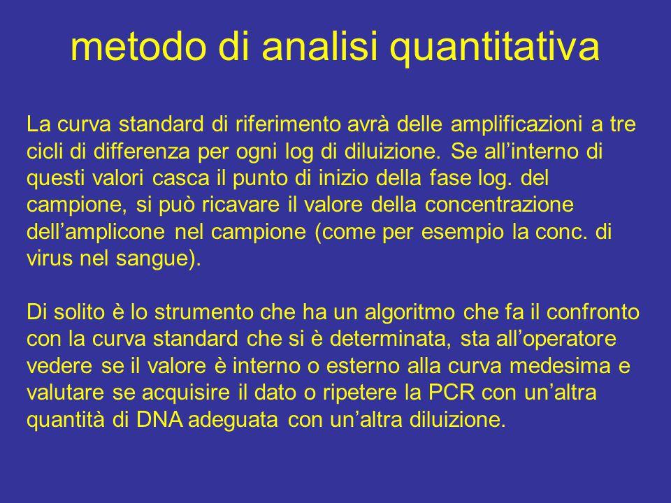 metodo di analisi quantitativa
