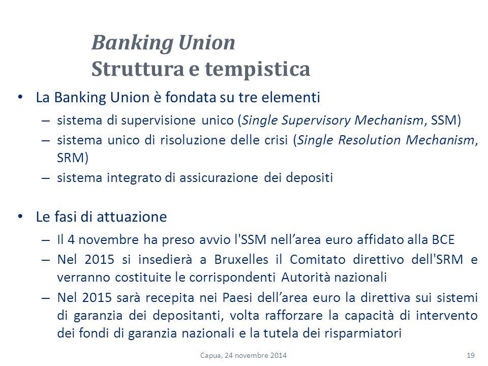 Banking Union Struttura e tempistica