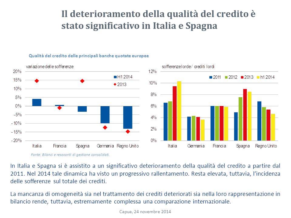 Il deterioramento della qualità del credito è stato significativo in Italia e Spagna