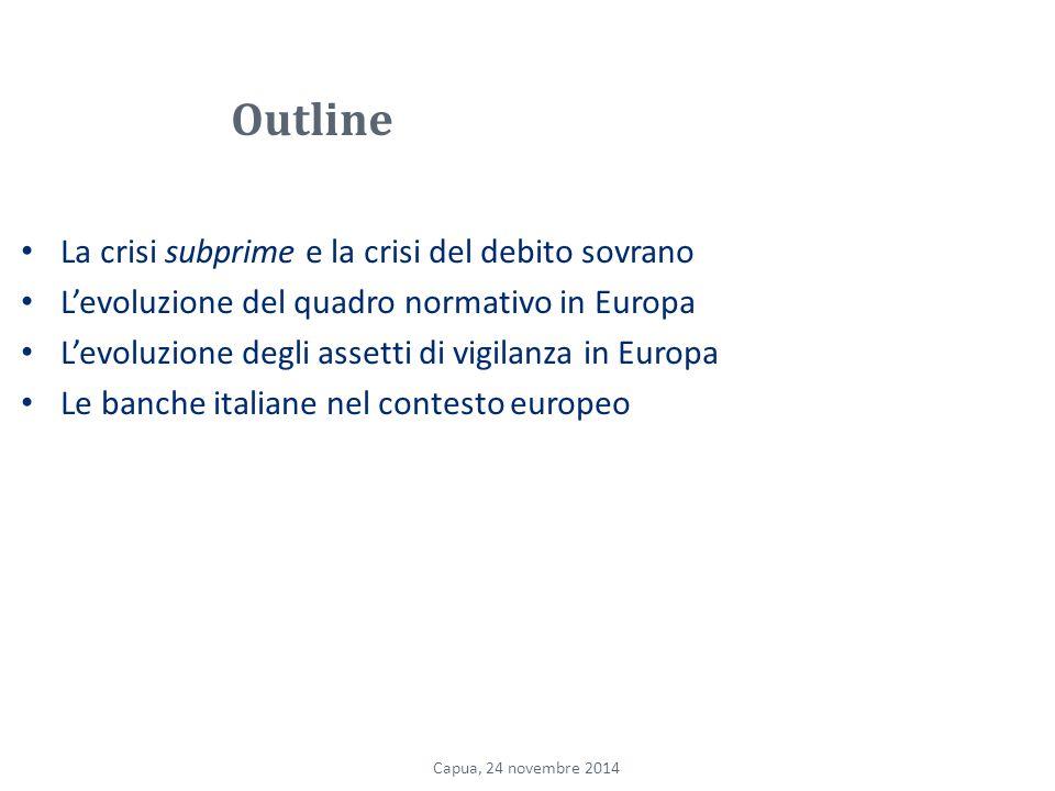Outline La crisi subprime e la crisi del debito sovrano