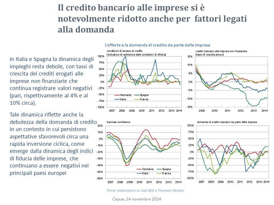 Il credito bancario alle imprese si è notevolmente ridotto anche per fattori legati alla domanda