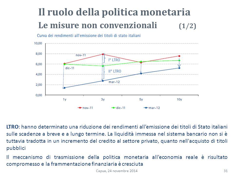 Il ruolo della politica monetaria