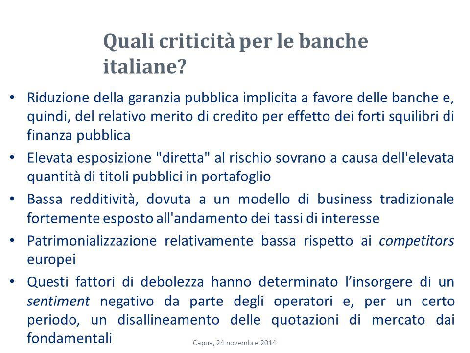 Quali criticità per le banche italiane