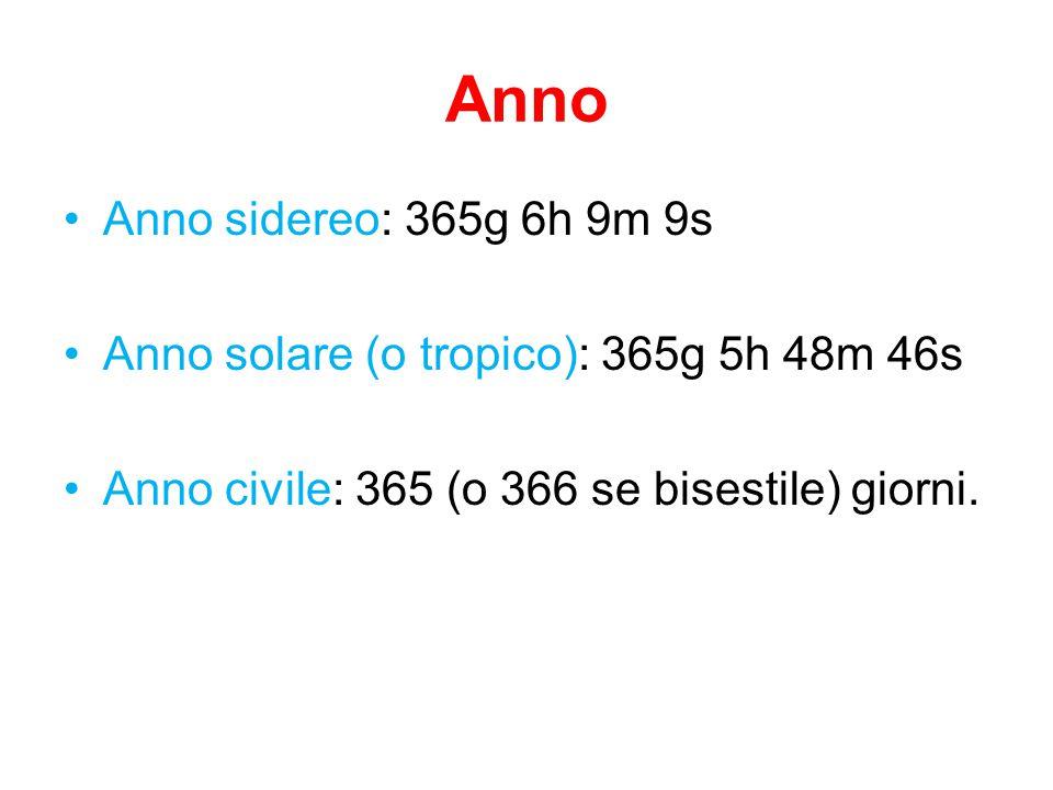 Anno Anno sidereo: 365g 6h 9m 9s