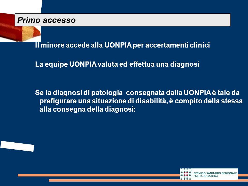 Primo accesso Il minore accede alla UONPIA per accertamenti clinici