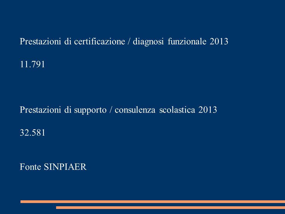 Prestazioni di certificazione / diagnosi funzionale 2013