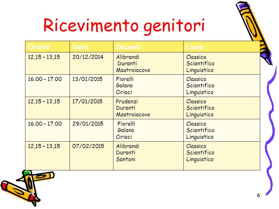 Ricevimento genitori Orario Data Docenti Liceo 12,15 – 13,15