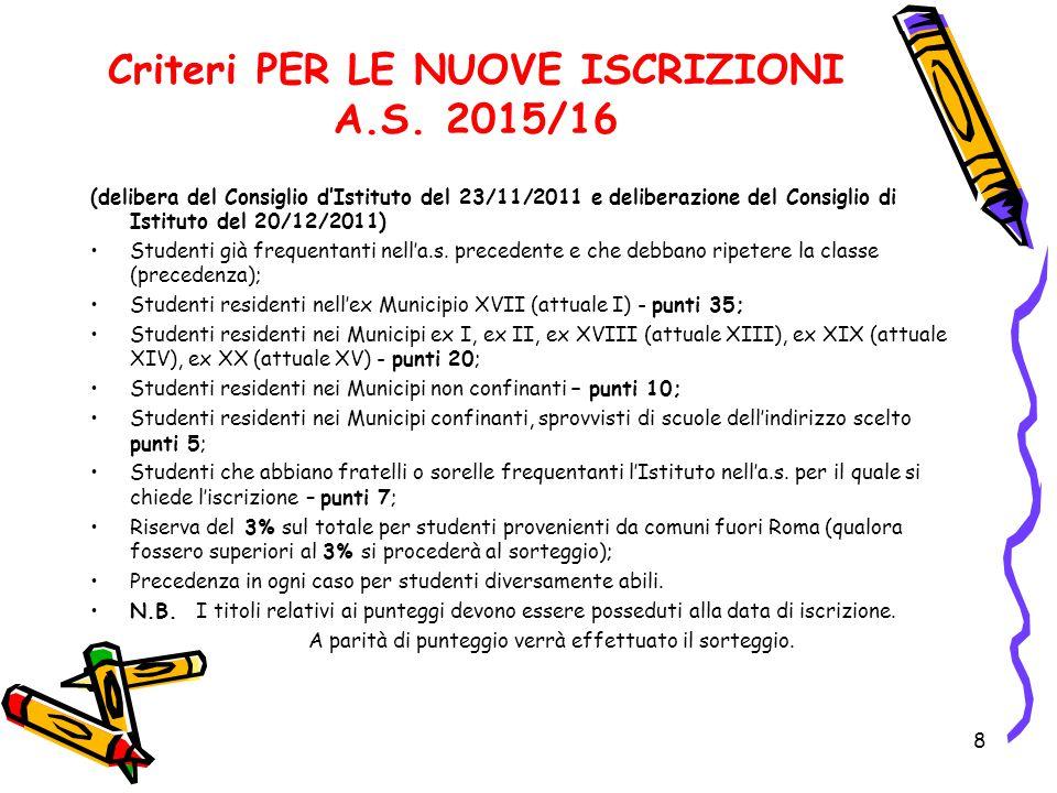 Criteri PER LE NUOVE ISCRIZIONI A.S. 2015/16